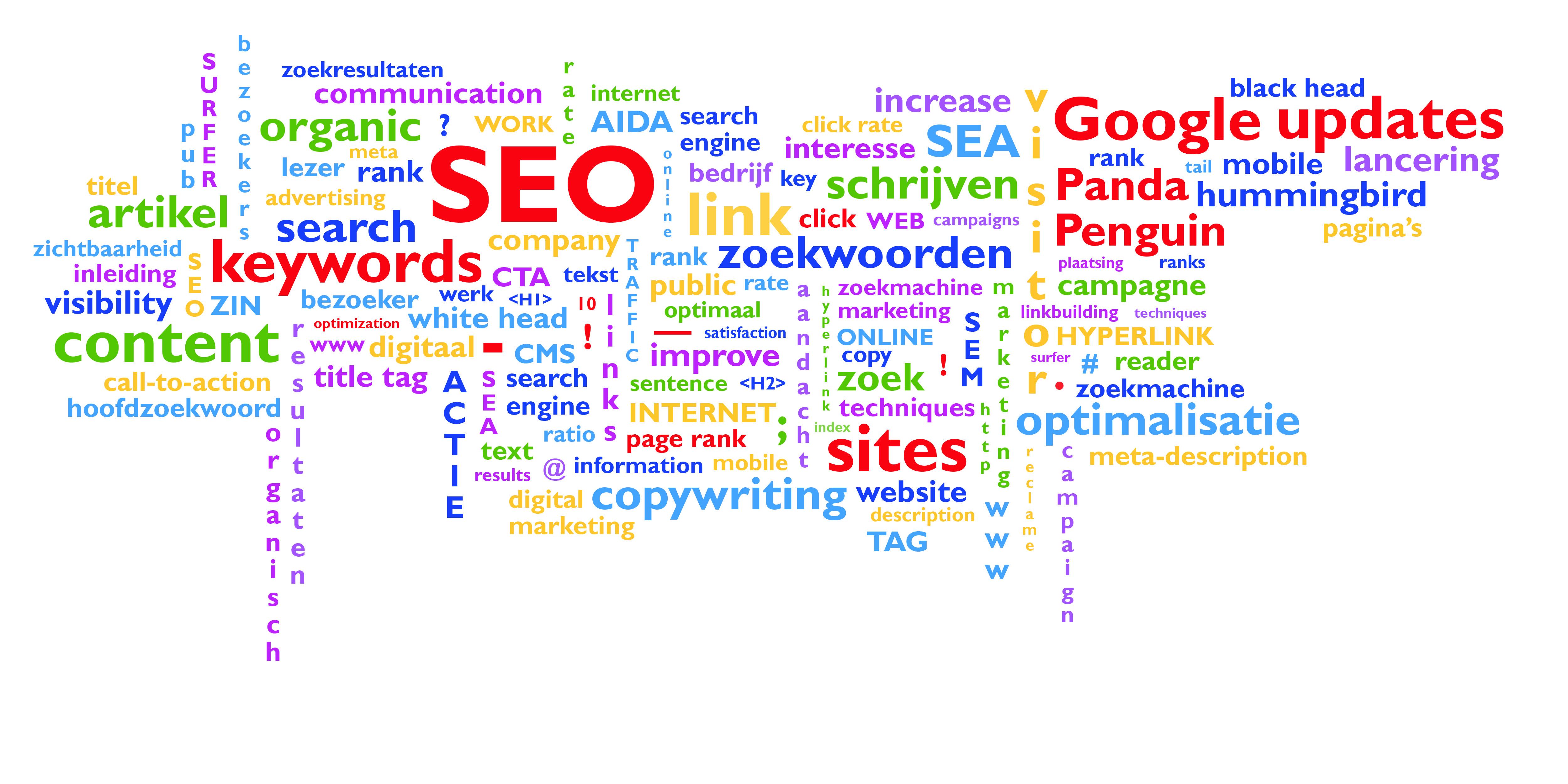 Ken jij de verschillende filters en updates voor de Google ranking? Wat betekenen ze voor je SEO? Lees er over op http://www.ifolks.be/nl/blog/invloed_Google_ranking_filters_updates_op_SEO/32/