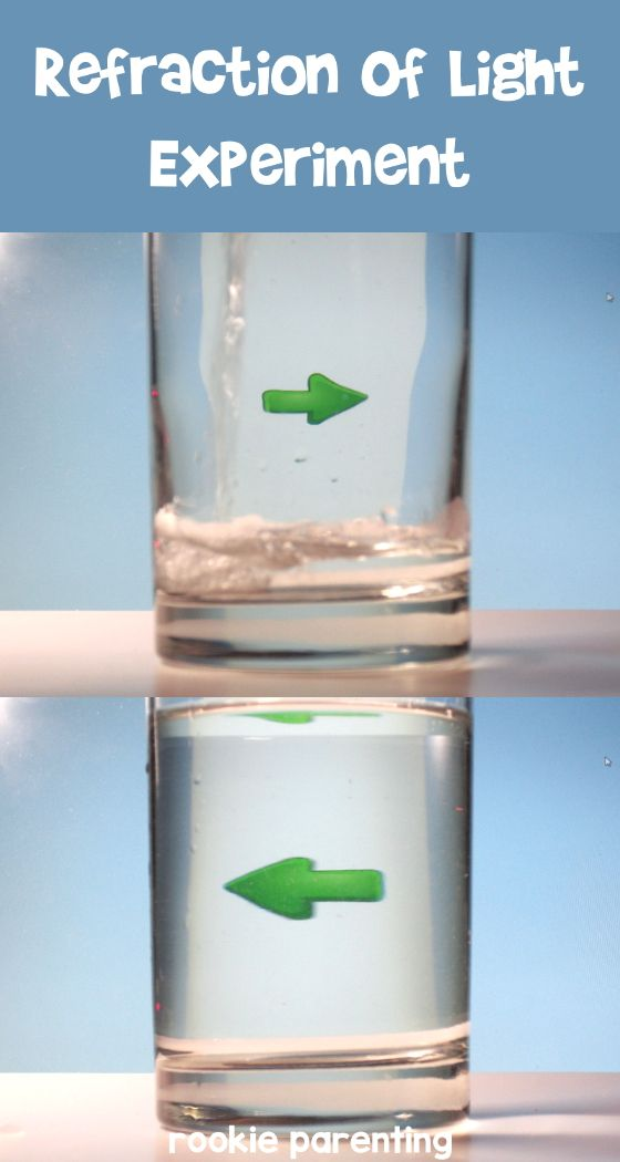 Refraction Of Light – Simple Water Experiment (Video)