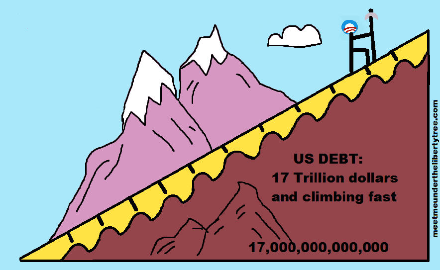 Climbing fast, will he stop before our economy goes off the cliff?