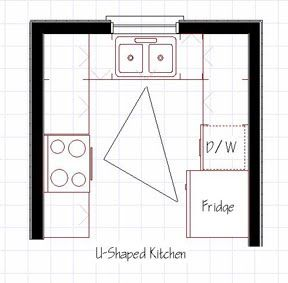 Kitchen Layout Design U Shaped Kitchen