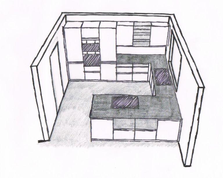 Photo of La pianificazione della cucina
