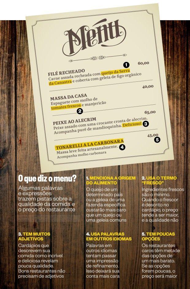 O dialeto dos cardápios - Um novo estudo linguístico mostra que o modo como um menu é escrito revela muito sobre a qualidade e o preço da comida.