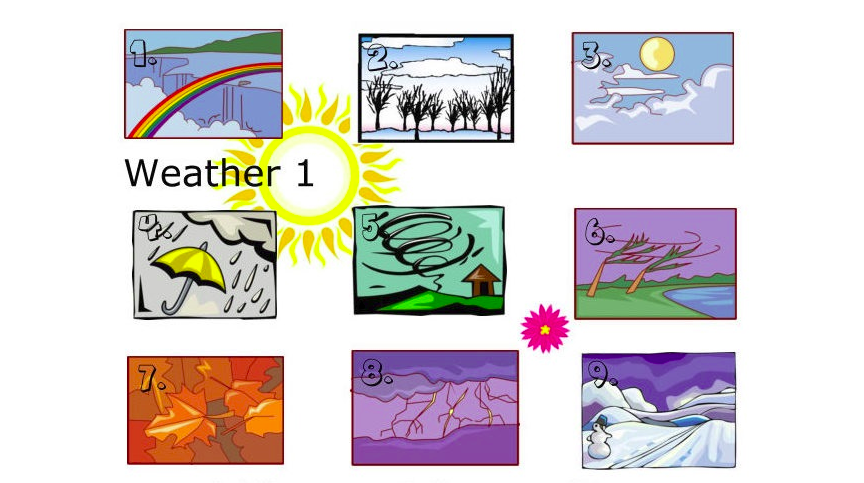 describe the weather according to each picture