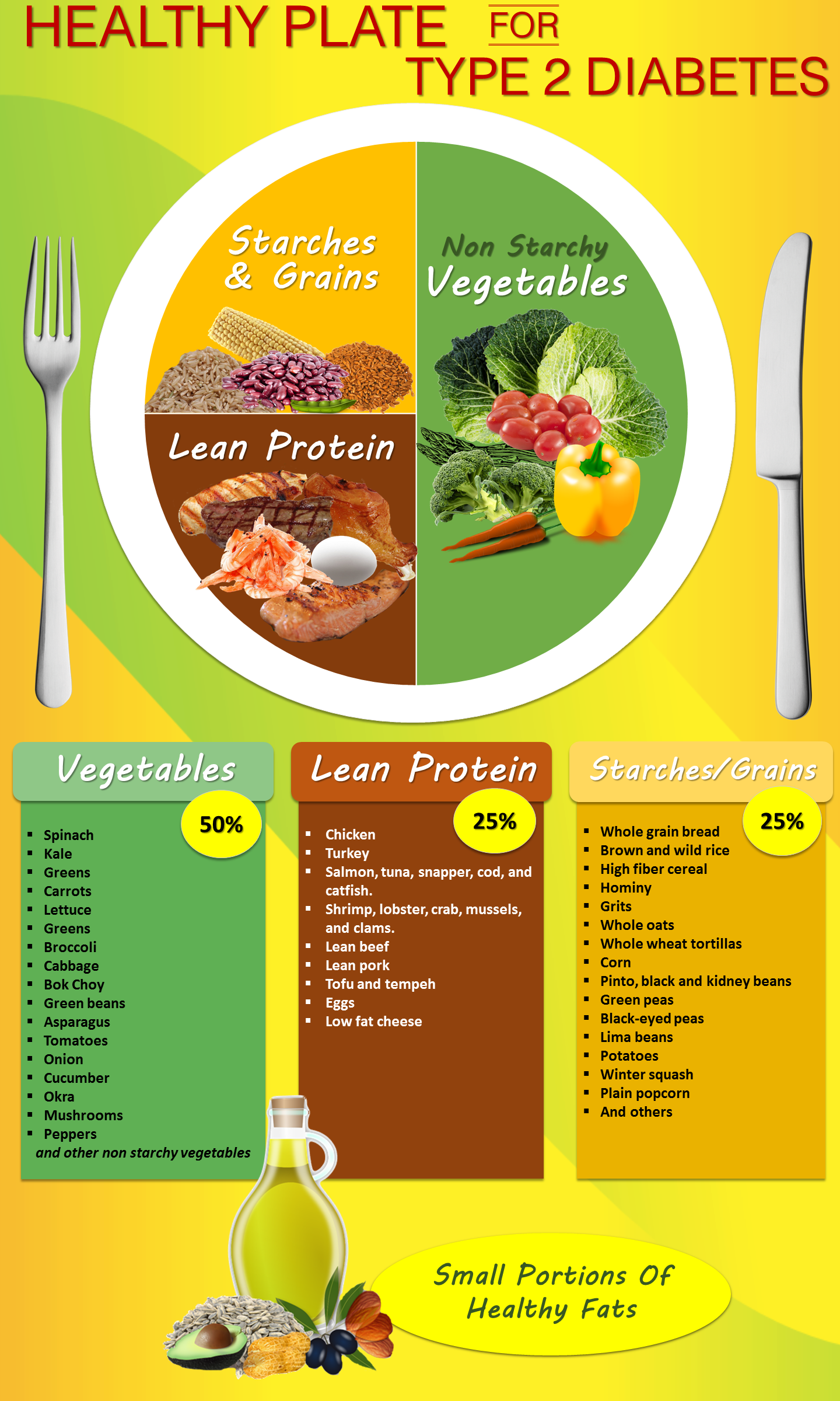 Healthy Meals For Type 2 Diabetes Infographic Healthy