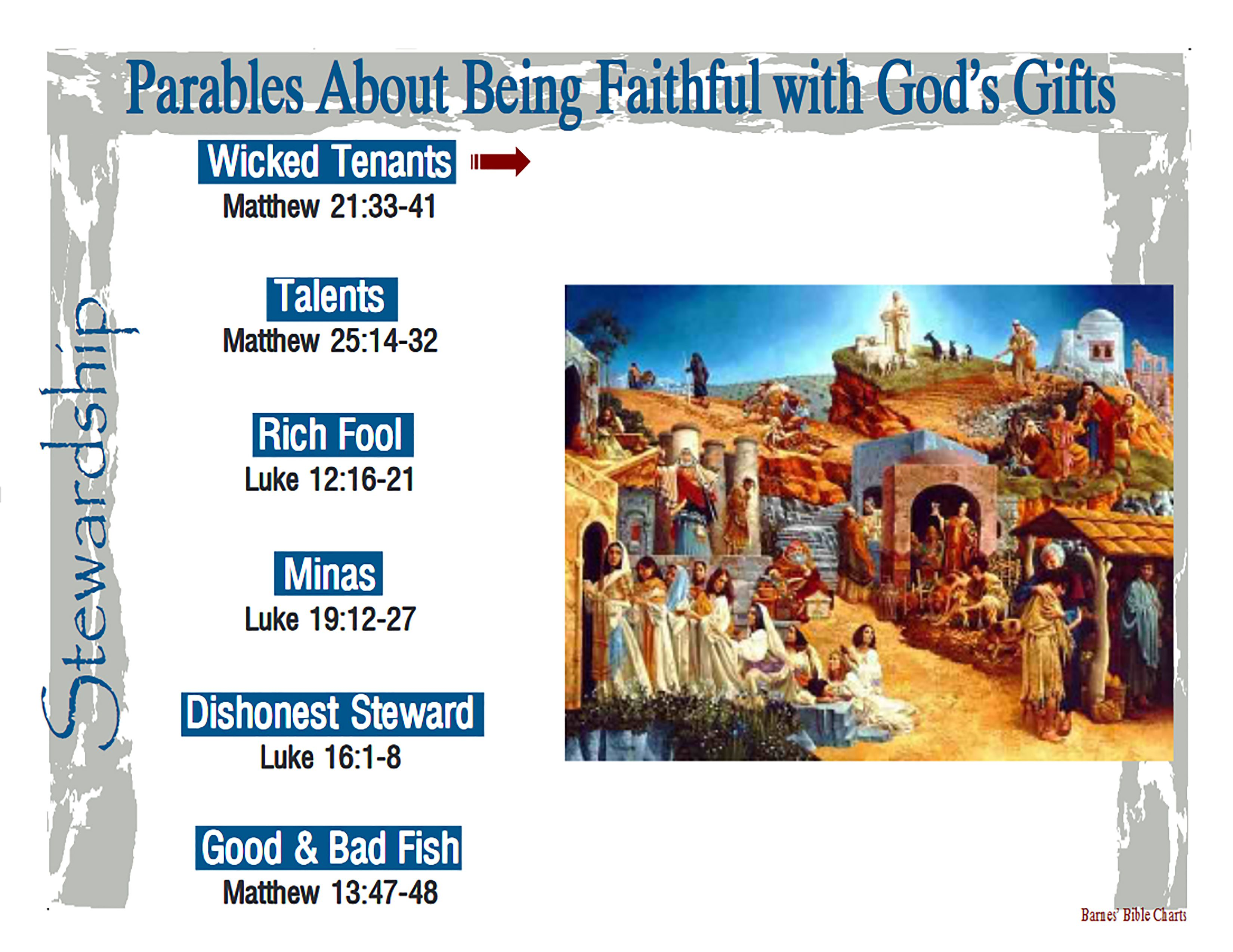 Parables about Being Faithful with God's Gifts in 2020