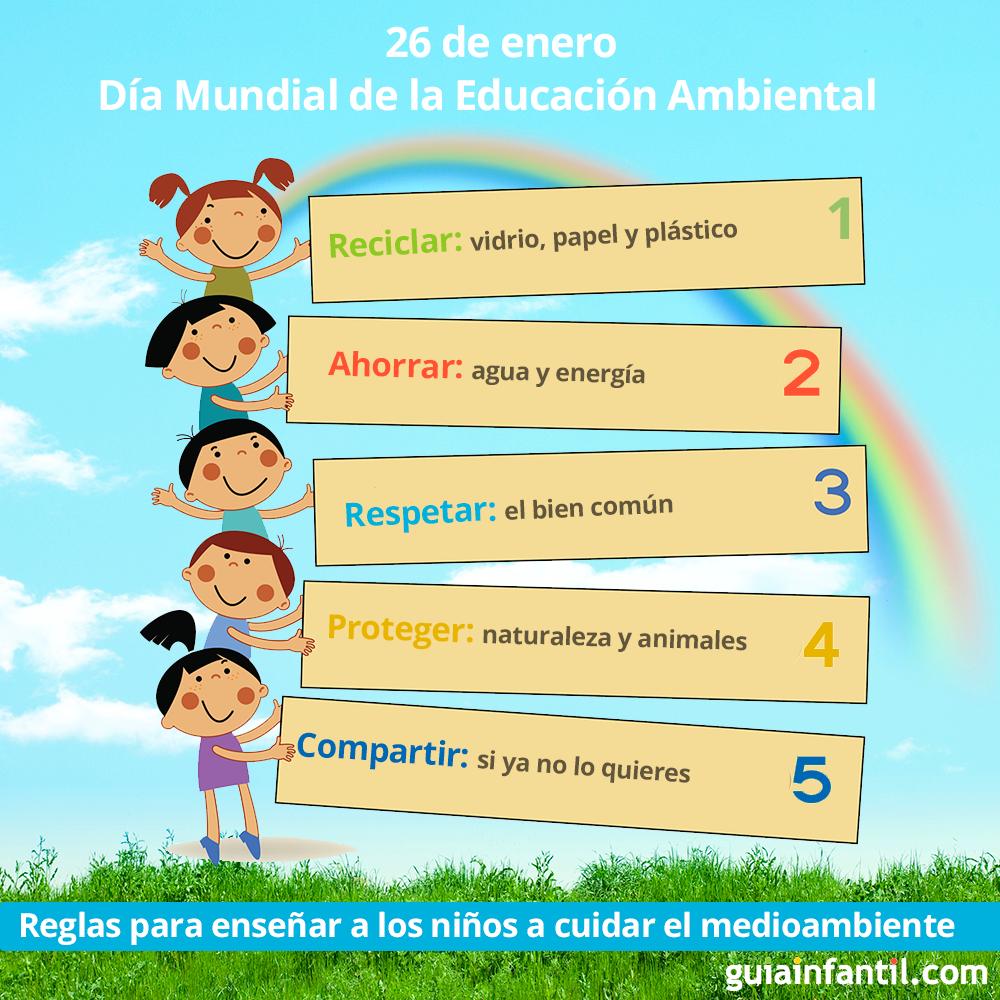 Reglas para ense ar a los ni os a cuidar el medio ambiente for Concepto de la familia para ninos