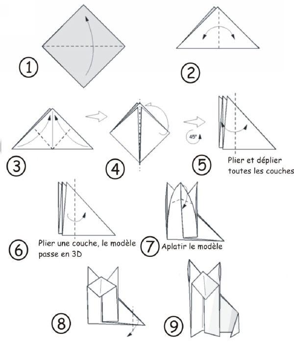 R sultats google recherche d 39 images correspondant http - Origami 3d animaux ...