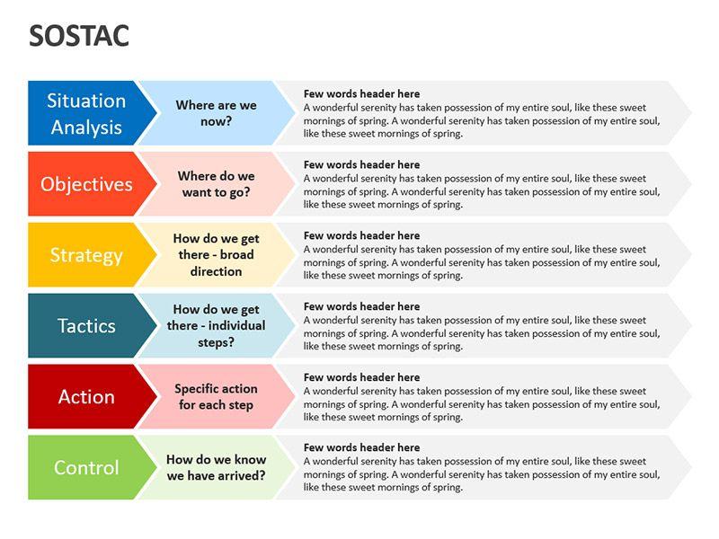 a5e06b50a55e28abf755abc37f03ea93jpg (800×600) Business - marketing action plan template