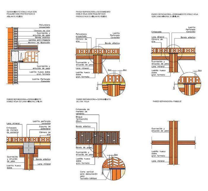 Pin de gisella baldesari en arquitectura pinterest - Precio ladrillo perforado ...