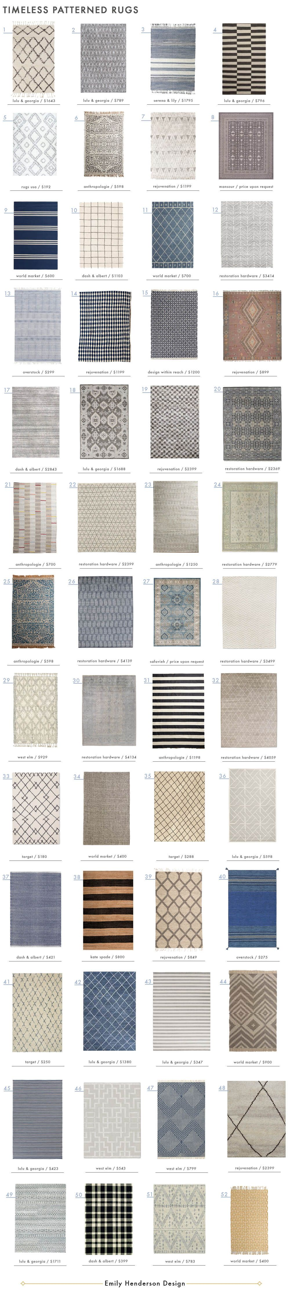 52 Timeless Patterned Rugs | Large area rugs, Living rooms and Room