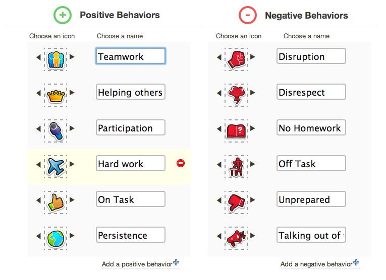Classdojo  Easy And Fun Behavior Reports  Behavior Report And