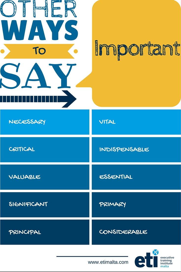 English language vocabulary synonyms for important