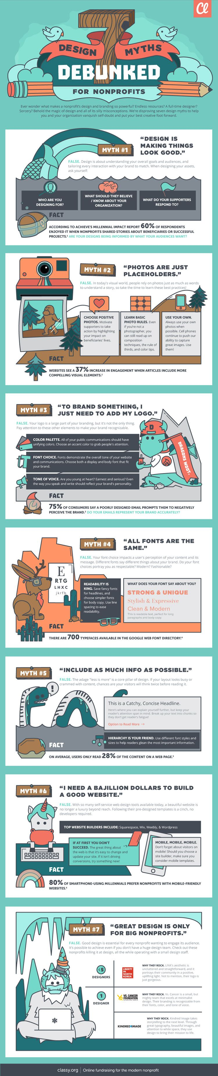 Infographic 7 Design Myths Debunked For Nonprofits Infographic Non Profit Fundraising
