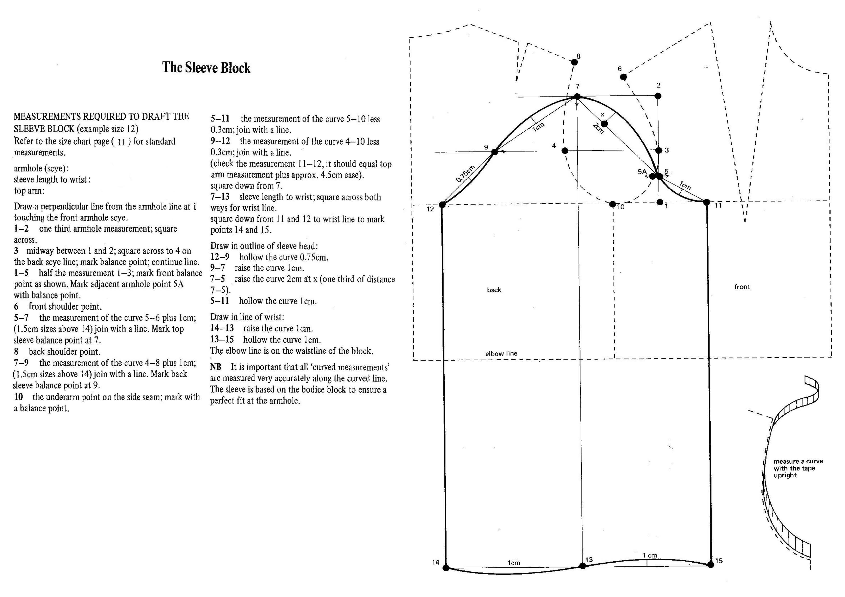 Week 1: Drafting the Basic Blocks | Schnittmuster erstellen ...