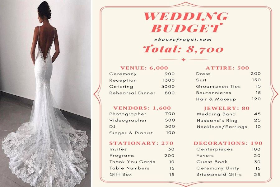 Wedding Registry Wedding Cake Elegant Wedding Colors For Fall
