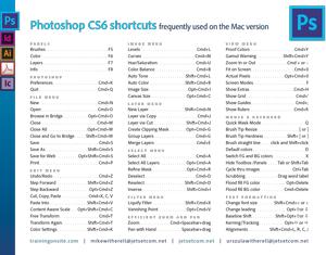 Photoshop cs6 shortcut keys mac pdf editing