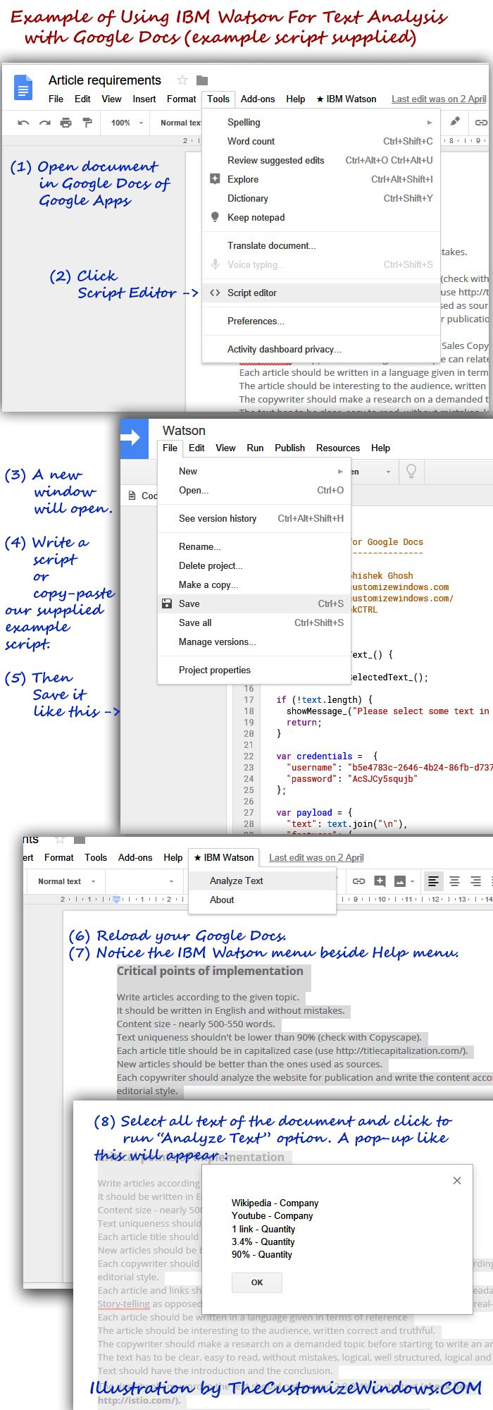 Example Of Using Ibm Watson For Text Analysis With Google Docs Text Analysis Analysis Ibm Watson