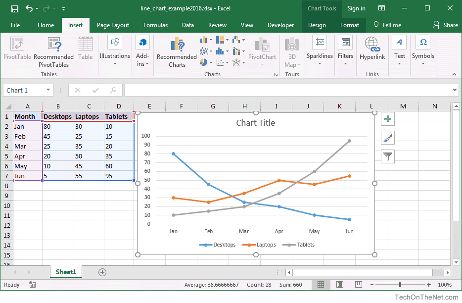 How To Make A Progress Line Chart In Excel In 2020 Charts And Graphs Make Charts Chart Tool