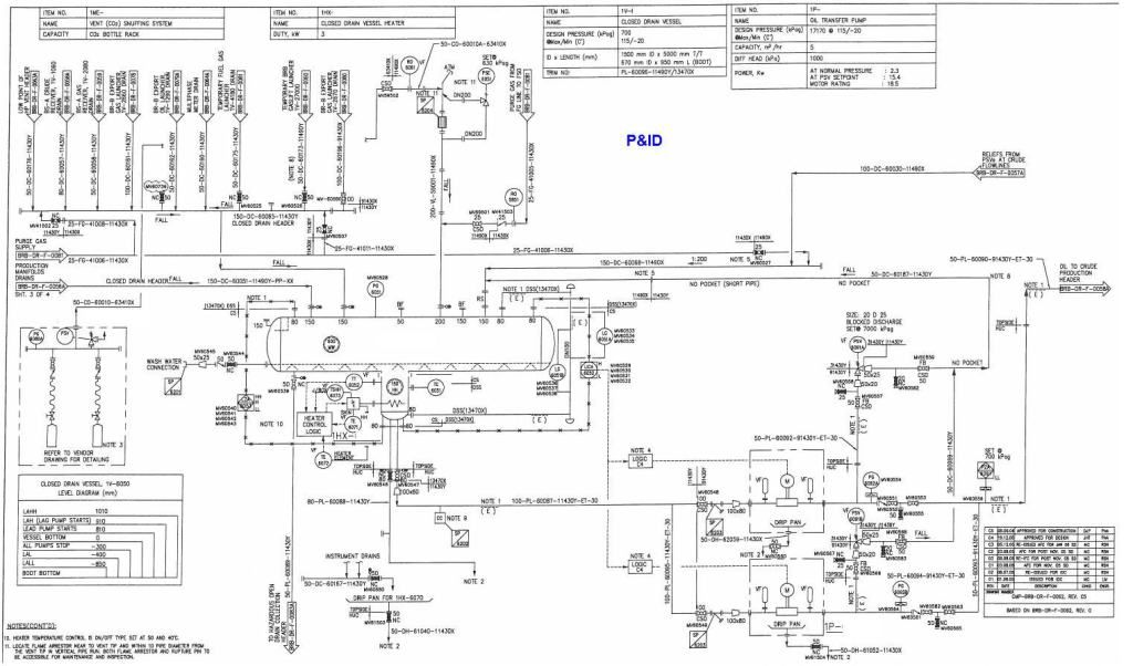 difference between a pfd and p&id - the process piping