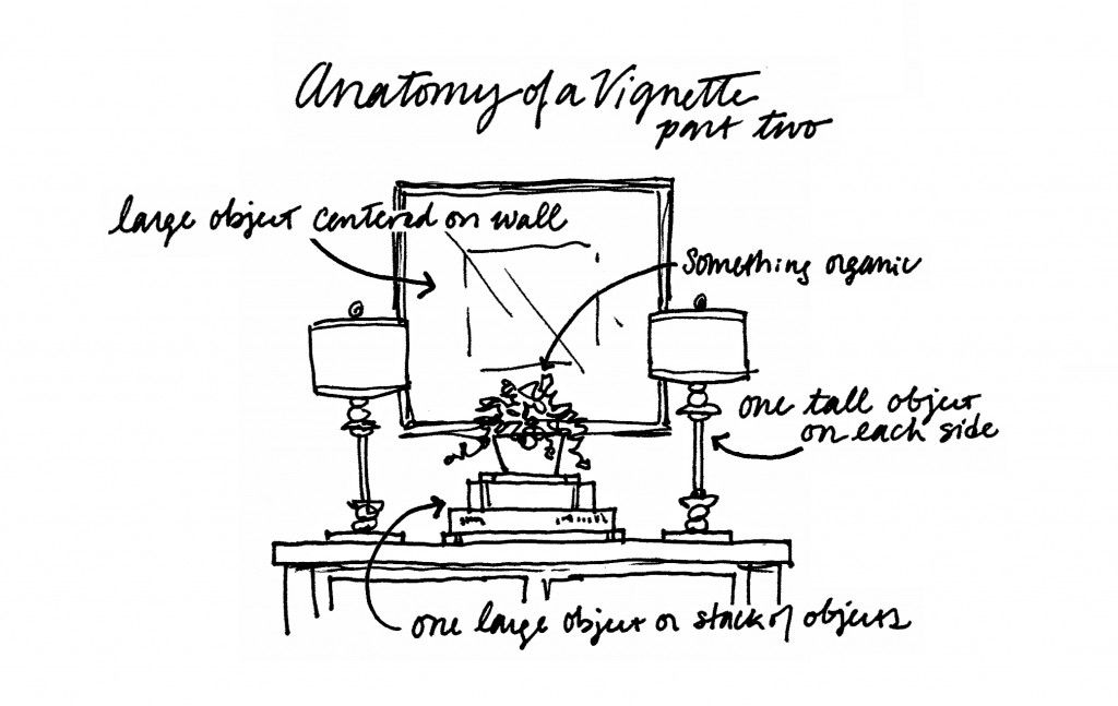 Anatomy of a Vignette - Part two How to create a ...