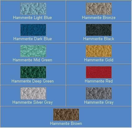 Hammerite Hammered Google Search Rustoleum Spray Paint Colors Rustoleum Spray Paint Spray Paint Colors