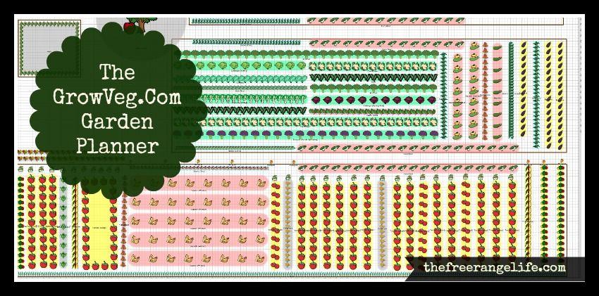 Growveg Com Garden Planner Garden Planner Small Vegetable