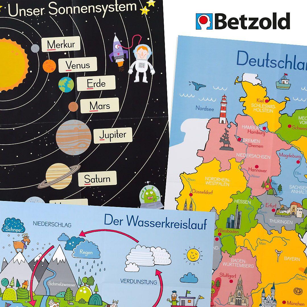 A1 Poster Fur Den Sachunterricht Wasserkreislauf Sonnensystem