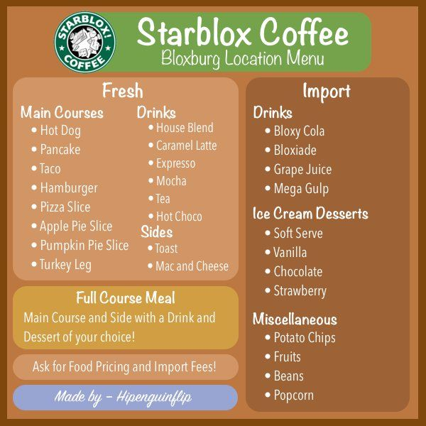 Pin by mirukiti on bloxburg menus in 2019 | Cafe house, Roblox codes