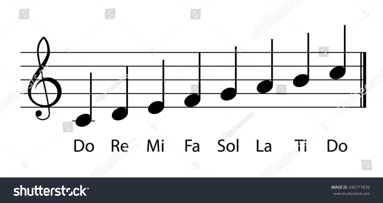 Do Re Mi Musical Gamma Notes In