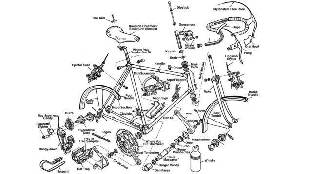 bicycle parts breakdown
