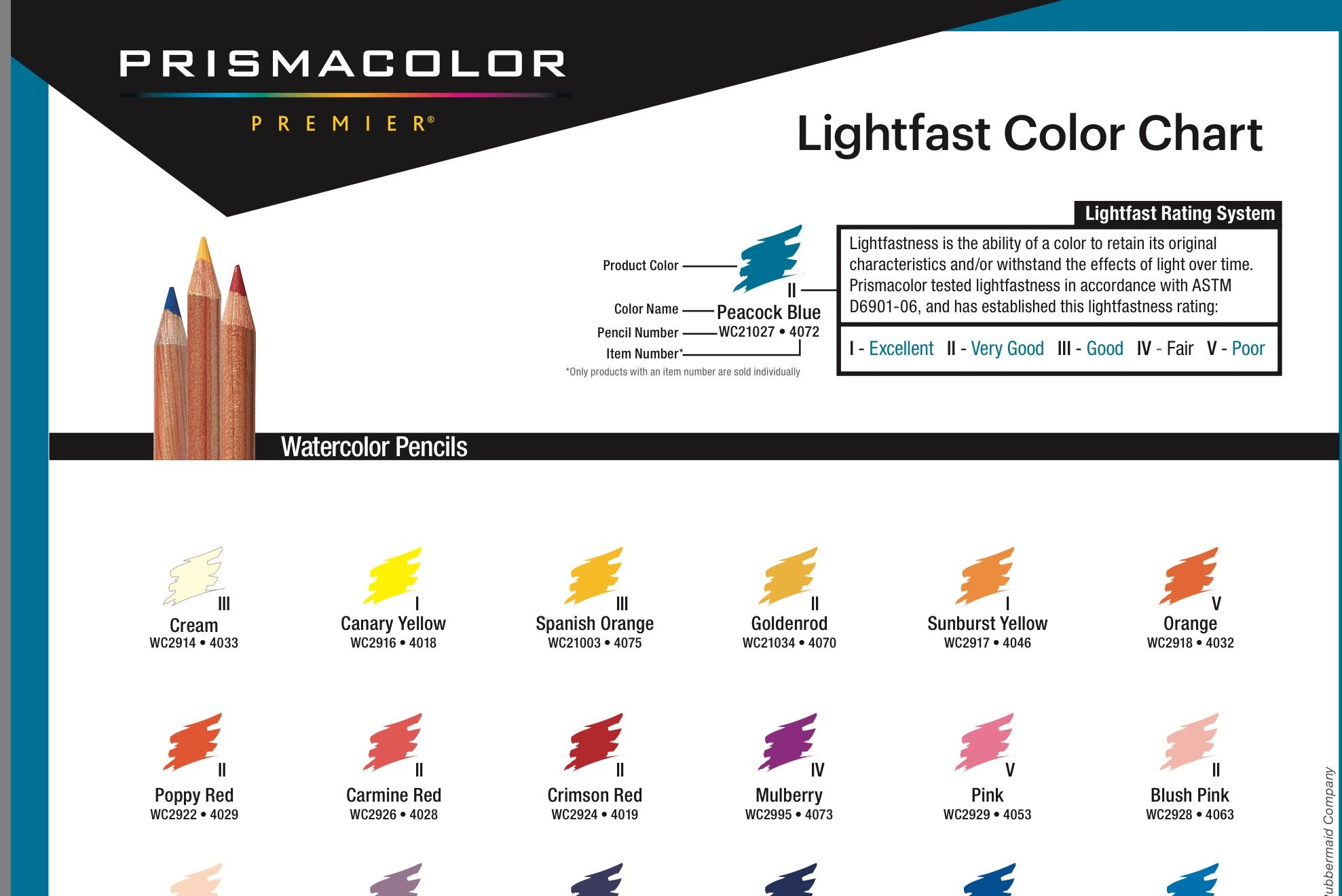 Prismacolor Watercolor Pencils Lightfastness Chart Yellows And