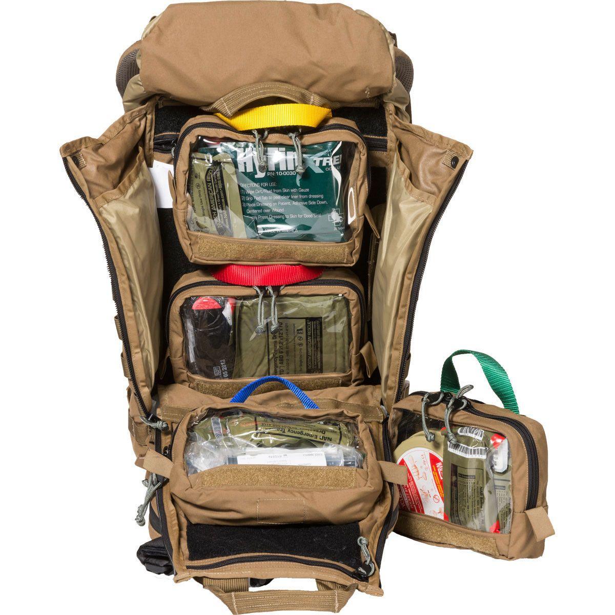 Nice rats | Prep/Survival Gear | Medical bag, Tactical bag