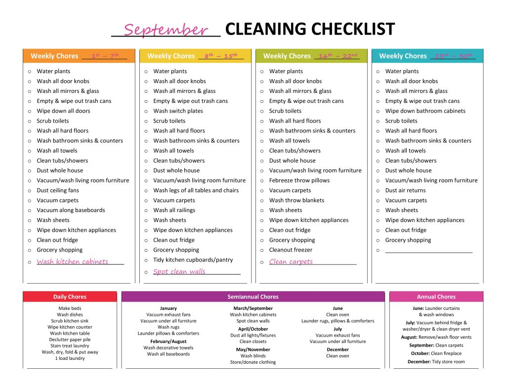 High Quality Sample House Cleaning Checklist 5 Documents In Word Pdf