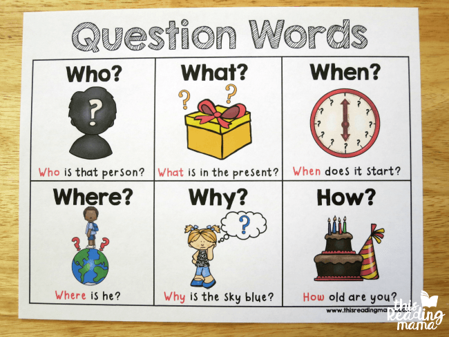 FREE Question Words Chart | This or that questions ...