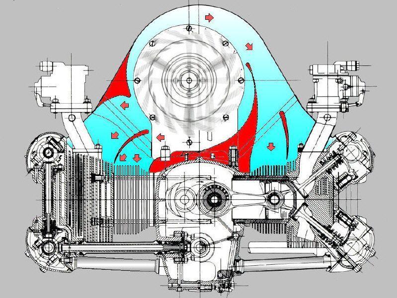 4 Cam Fan Shroud Diagram Porsche 550: Porsche 904 Engine Diagram At Executivepassage.co
