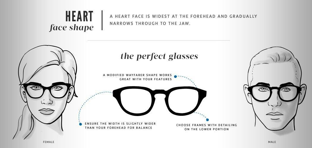 Glasses For Heart Shaped Face Face Shapes Heart Shaped Face Glasses Glasses For Face Shape