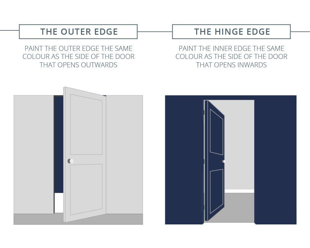 How Do You Paint A Statement Door Painting Door Frames Doors Statement Door