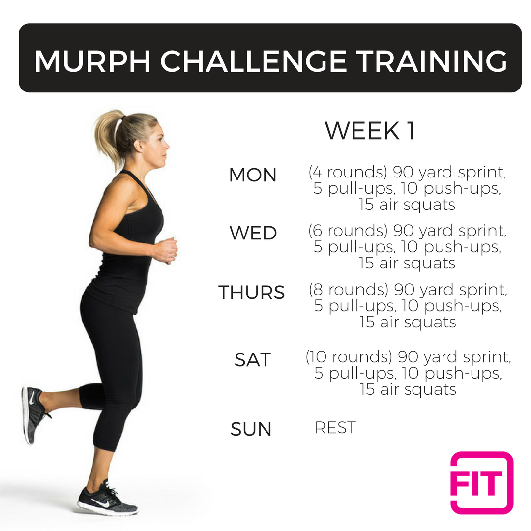 Memorial Day Murph Challenge Idealfit Murph Workout Workout Challenge The Murph