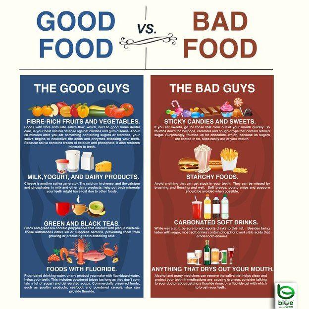 Good Food Vs Bad Food Fitness Amp Health Pinterest