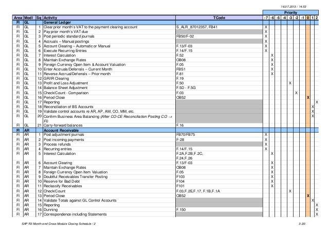 Restaurant Schedule Template template Schedule templates