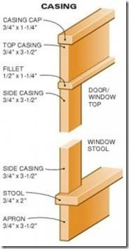 Door Trim Dimensions & Craftsman Window Trim Explained Sc 1 St ...