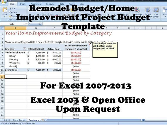 Remodel Budget Improvement Project Budget Template For Home Sweet