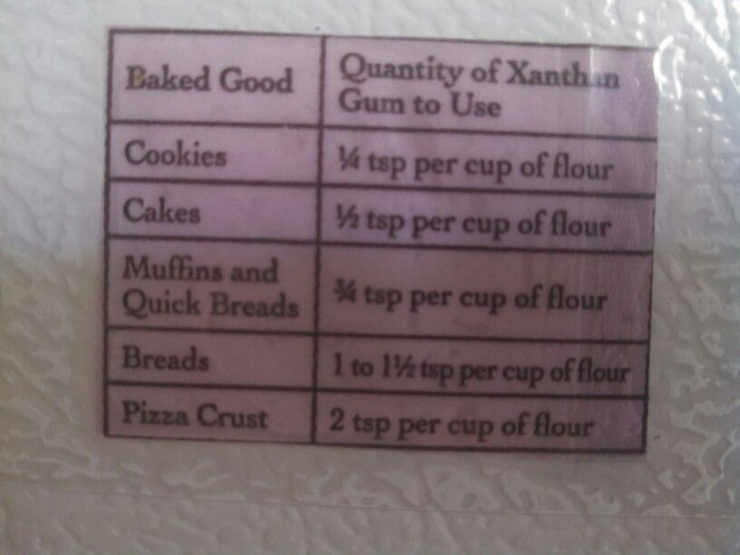 bob's red mill xanthan gum chart | cooking tips and kitchen helps