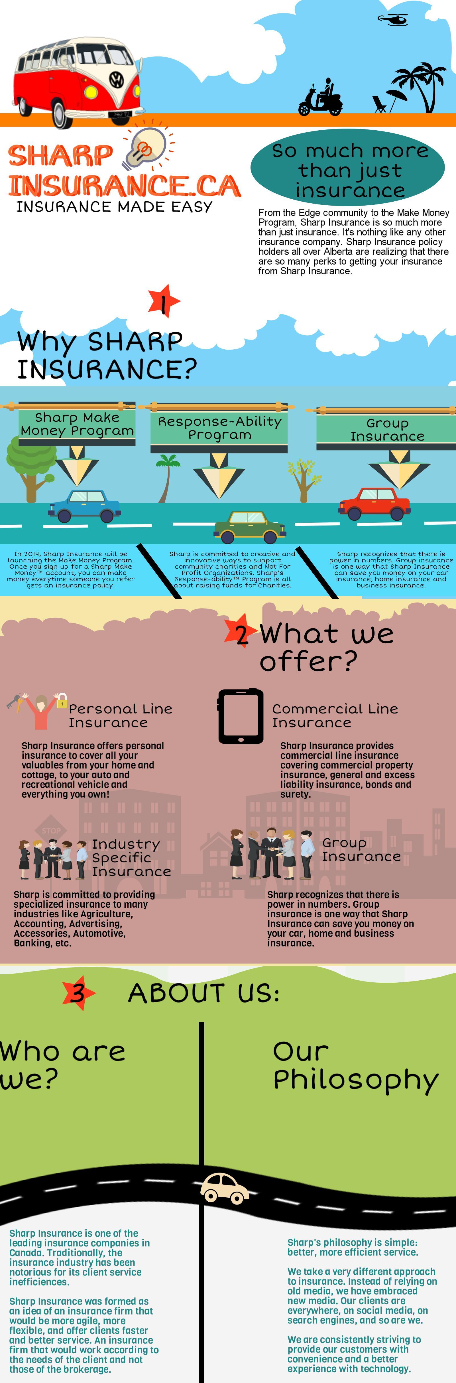 Pin by Bullfrog Insurance on Sharp Insurance Infographic