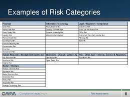 Risk Template In Excel With Risk Register Objective Part  At