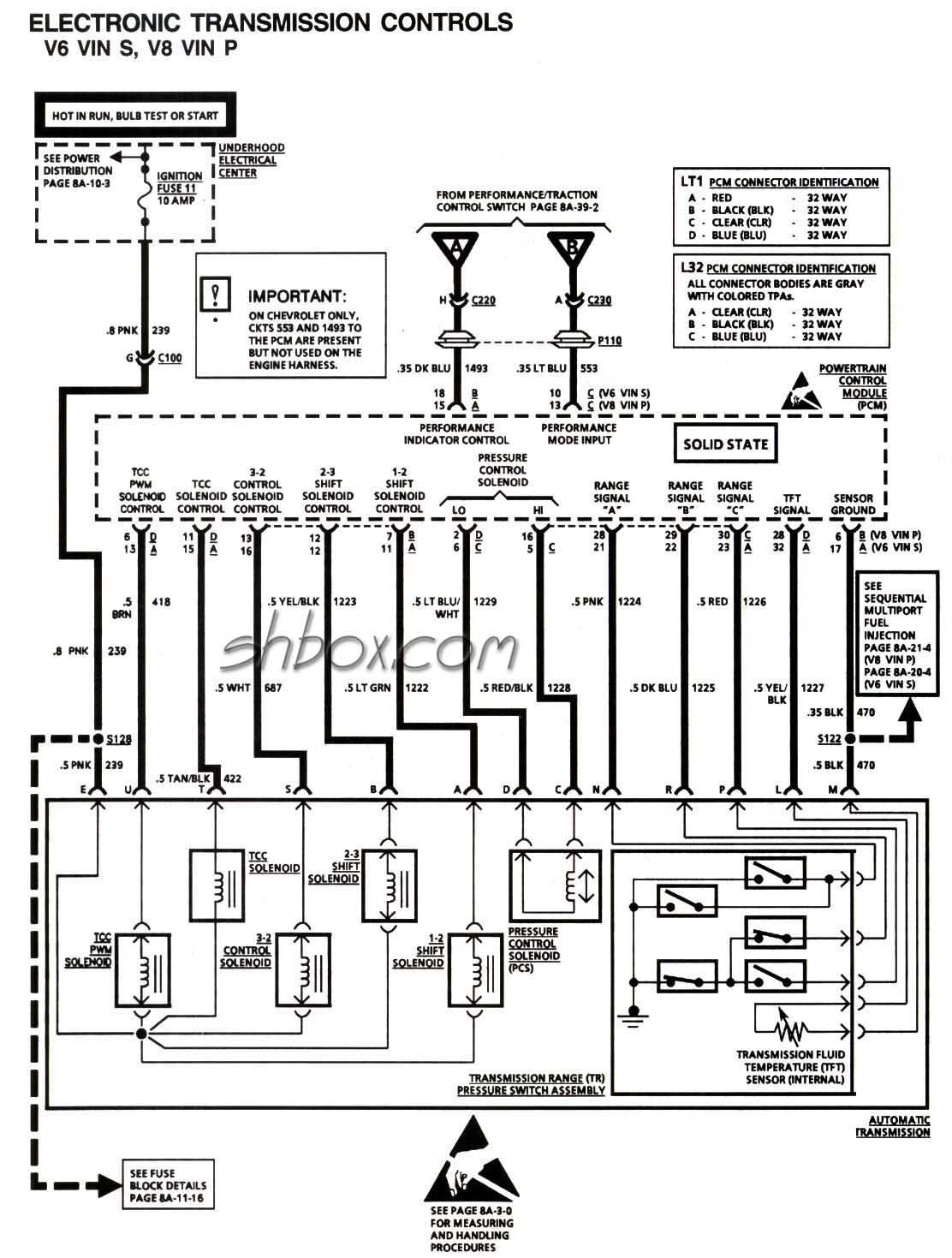 Safety Switch Wiring Diagram