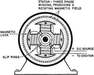 4bb5edc0b2d Resultado de imagem para keppe motor