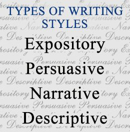 types of styles of writing Expository writing, or informative writing, involves relaying facts to your audience in this style, the author provides facts and figures or explains how a process is completed the information is typically presented in a logical order or sequence.