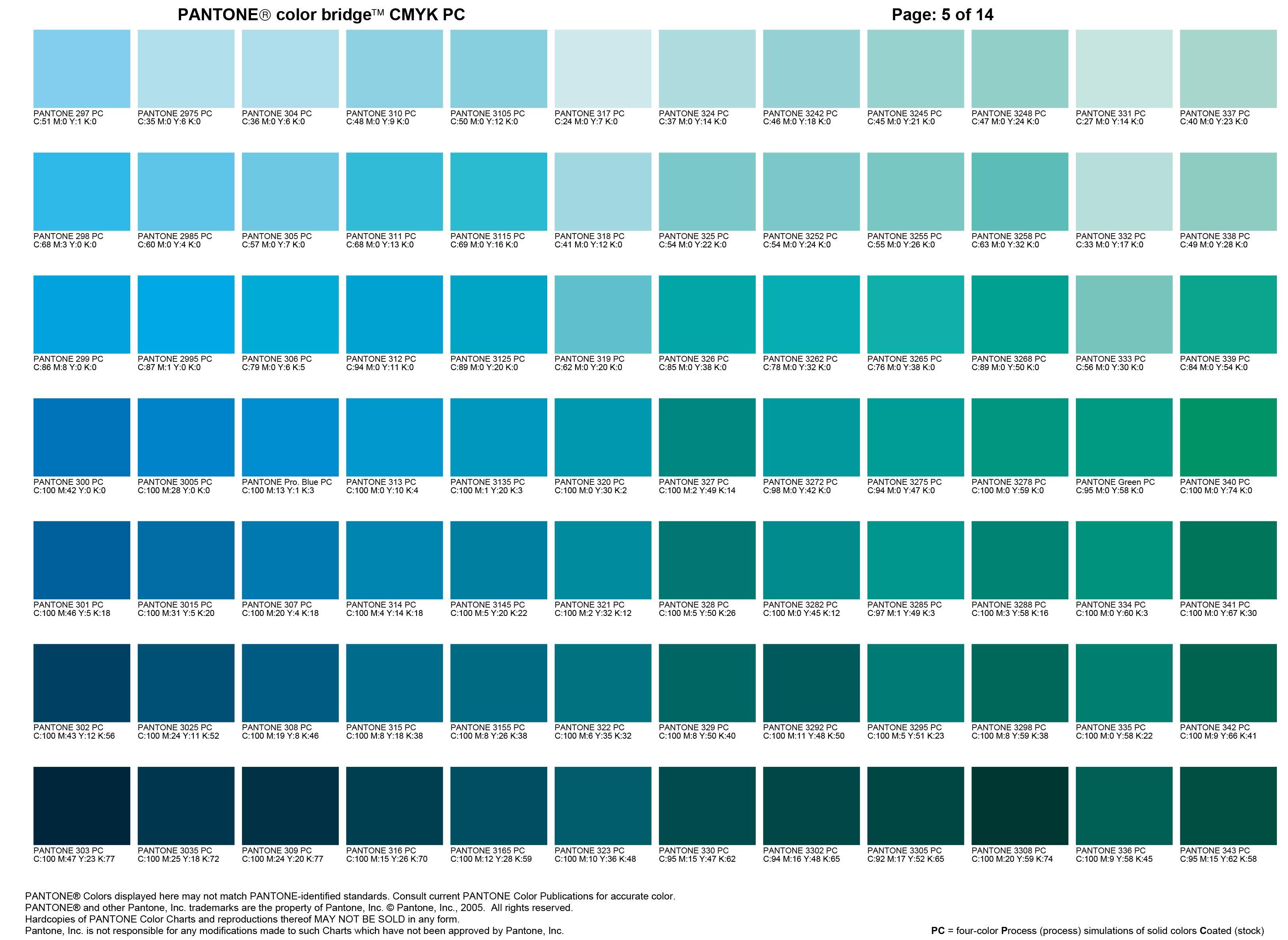 Carta Color Pantone 5