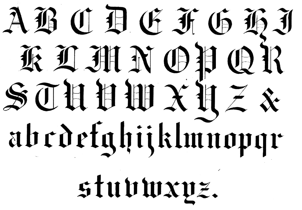 Gothic writing blackletter alphabet name originates from